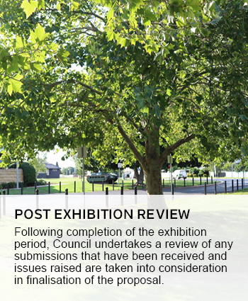 post exhibition review