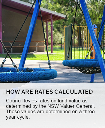 How are rates calculated